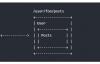 Vue系列入门教程(12)——vue-router路由之嵌套路由、命名视图、别名和组件传参