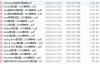 2020年Java面试题汇总-PDF下载来源CSDN博主总结分享