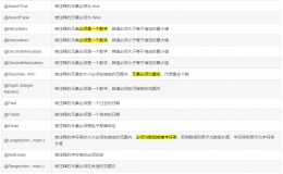 SpringBoot项目实现接口参数校验(含分组校验)与全局异常处理
