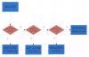 Java创建线程池的几种方式具体实现