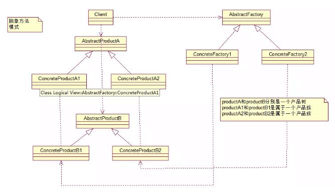 Java基础常见面试题及答案解析汇总(2020年最新版)