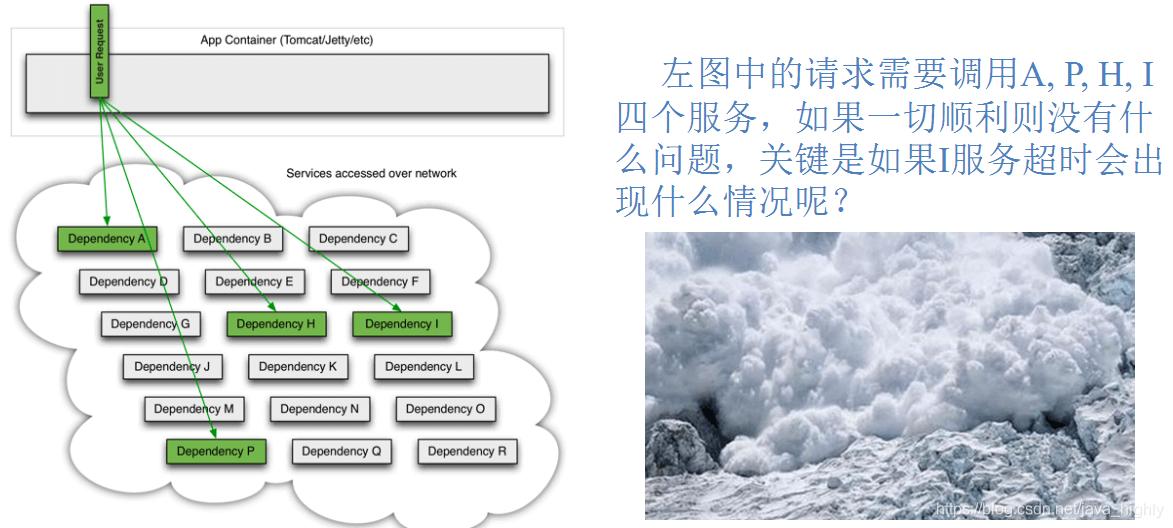 Hystrix断路器概述—SpringCloud(H版)微服务学习教程(25)