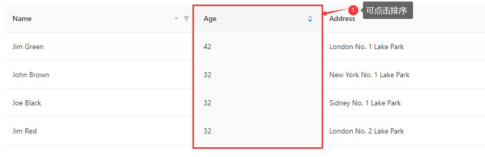 antd table如何实现column列前后端排序