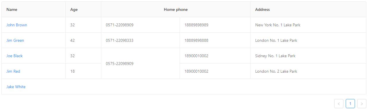 antd如何实现table表格的rowspan、colspan行列合并
